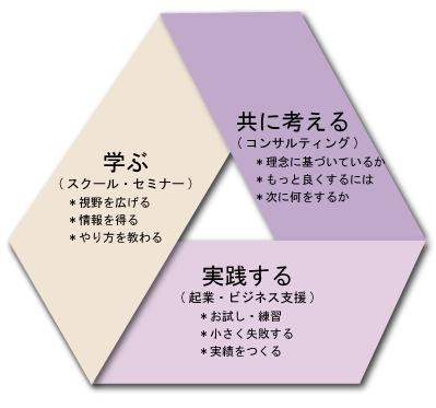 チャート_1